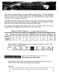 Decimeter To Centimeter Conversion Chart Converting Units Moving The Decimal