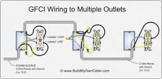 how to wire a series of outlets diagram images wiring a series of outlets wiring get image about