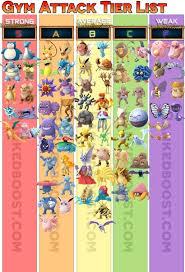 Pokemon Go Gym Attack Tier List Pokemon Cool Pokemon