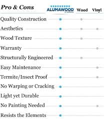Alumawood Color Chart Alumawood Pros And Cons Diy Patio Cover Comparison