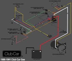 club car gas golf cart wiring diagram wiring free wiring diagrams Club Car Golf Cart Wiring Diagram 2013 club car gas golf cart wiring diagram wiring free wiring diagrams club car Gas Club Car Golf Cart Wiring Diagram