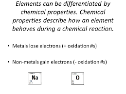 Periodic Table Review. The placement or location of elements on ...