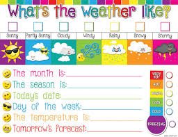 Date Chart For Classroom Weather Emoji Smart Poly Chart Write On Wipe Off 003210