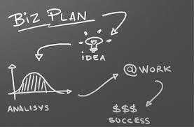 Что такое бизнес план Структура бизнес плана Структура бизнес плана