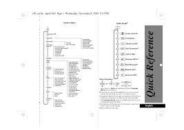 Motorola v50 User Manual by Mo Elnadi ...