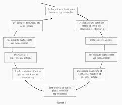 book sample essay effects of divorce