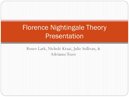 florence nightingale theory ppt florence nightingale theory presentation powerpoint