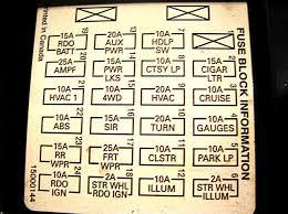 2000 chevy s10 fuse box change your idea wiring diagram design • 1997 chevy blazer fuse panel diagram simple wiring diagram rh 22 22 terranut store 2000 chevy