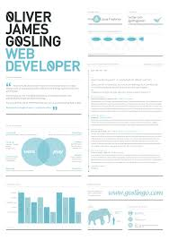 6+ well designed resumes