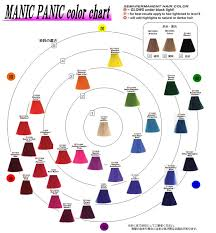 Pin By Trionna Steward On Hair Manic Panic Color Chart