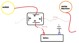 spotlight installation Alternator Wiring Diagram use this schematic i quickly drew for you give each spotlight it's own relay and fuses etc ie you will do this schematic's installation twice