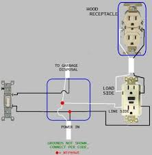 uk telephone junction box wiring diagram wiring diagram and hernes telephone wiring colour code extension socket telephone connection box wiring diagram