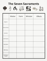 Form And Matter Of Sacraments Chart Tidbits For The Catholic Catechist