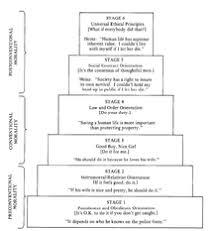 morality kohlberg model of moral development