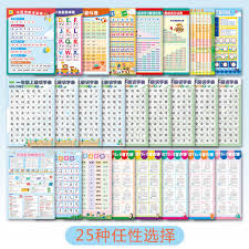The international phonetic alphabet (ipa) is a system where each symbol is associated with a particular english sound. English International 48 Phonetic Alphabet Pronunciation Table Silent Wall Chart Textbook Synchronization Children Primary School First
