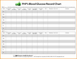 Blood Glucose Chart Template Printable Blood Sugar Chart Template Inspirational Printable Blood 2