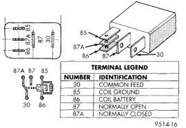 i have a 1997 jeep wangler, no spark, fuel pump not working Tj Wrangler Fuel Pump Wiring Harness fuel pump relay circuits graphic graphic graphic Fuel Pump Wiring Harness Diagram