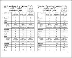 Second Grade Reading Level Chart The Best Of Teacher Entrepreneurs Free Language Arts Lesson