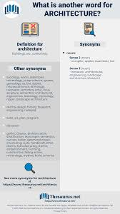 Design Synonym Synonyms For Architecture Thesaurus Net