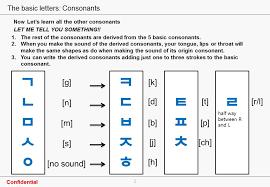 Korean Letters Lesson 1 Pdf Korean Alphabet Learn Fly Love