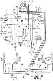 Adding hydraulics hydraulic routing gif