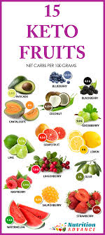 Keto Fruit Chart The 15 Best Low Carb Fruits Keto Fruit Keto No Carb Diets