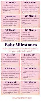 Developmental Milestones First Year Chart Must Know Developmental Baby Milestones 1st Year Baby