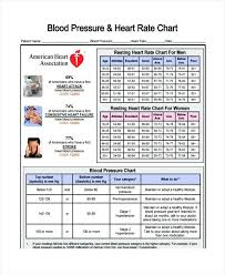 Blood Pressure And Heart Rate Chart By Age 10 Image Result For Blood Pressure Chart By Age And Gender