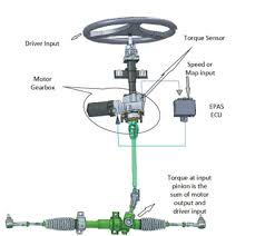 dce epas g1 png corsa c electric power steering wiring diagram at Corsa Electric Power Steering Wiring Diagram