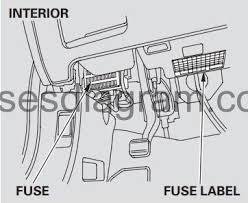 fuse box diagram honda cr v Ac System Diagram For 2010 Honda Oddessey