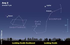 Interactive Night Sky Chart This Weeks Sky At A Glance August 2 10 Sky Telescope