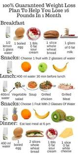 Body Fitness Food Chart 92 Best Diet Chart Images In 2019 Diet Diet Chart Health