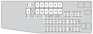 Fuse Box Diagram 1998 Toyota Avalon Xl Rear Packaging Shelf