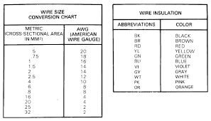 e30 wiring diagram basics r3vlimited forums wire size color chart png views 37116 size