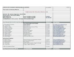 Motor Vehicle Accident Form Template Metabots Co
