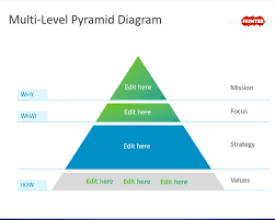 Pyramid Ppt Free Free Multi Level Pyramid Diagram For Powerpoint Free