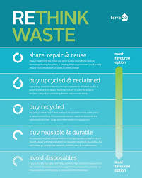 best sustainability images go green reduce rethinking waste for better world reduce reuse rethink and then recycle