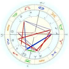 Lucy Lawless Birth Chart Tapert Julius Astro Databank