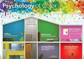 The Psychology of Color Choices: Affecting Mood Through Paint Colors   BYK-Gardner Laboratories Blog