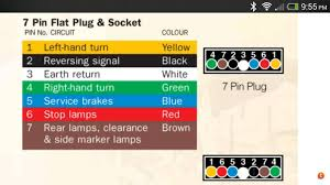 12 pin flat trailer plug wiring diagram solidfonts ford excursion trailer plug wiring