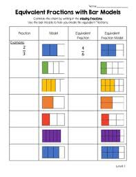 Equivalent Fractions Bars Chart Equivalent Fractions Chart Worksheet Differentiated