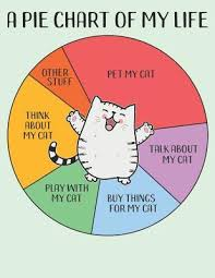 A Pie Chart Of My Life Funny Cat Lovers Blank Sheet Music