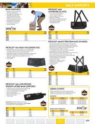 Safety Equipment Supplies P0396 0553 By Cmi Sales Inc Issuu