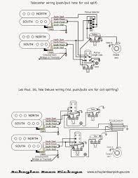 splitting humbucker coils