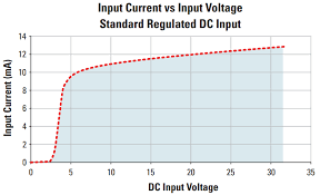 Sizing Resistors For Voltage Divider Circuit Feeding Solid