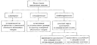 Реферат Теоретические основы организации внешнеэкономической  Теоретические основы организации внешнеэкономической деятельности предприятия