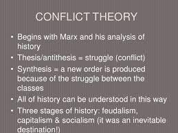 great resume outline toefl essay essay on importance conflict functionalist perspective essay domov