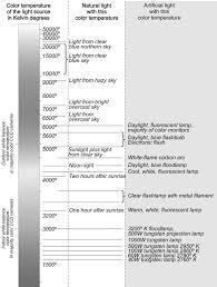 Iso Illuminate Hair Color Chart Actual Iso Illuminate Color Chart 2019