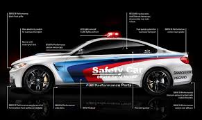 Bmw M - All Years and Modifications with reviews, msrp, ratings ...