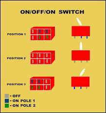 3 way toggle switch wiring 3 image wiring diagram wiring diagram 3 way pickup selector switch wiring diagram on 3 way toggle switch wiring